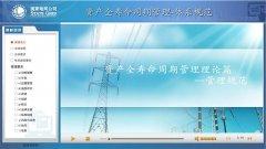 e-learning标准亚搏彩票app下载-中国电网资产