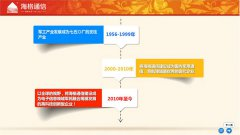 html5亚搏彩票app下载-海格通信战略与发展